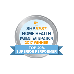 SHP Best Home Health Patient Satisfaction